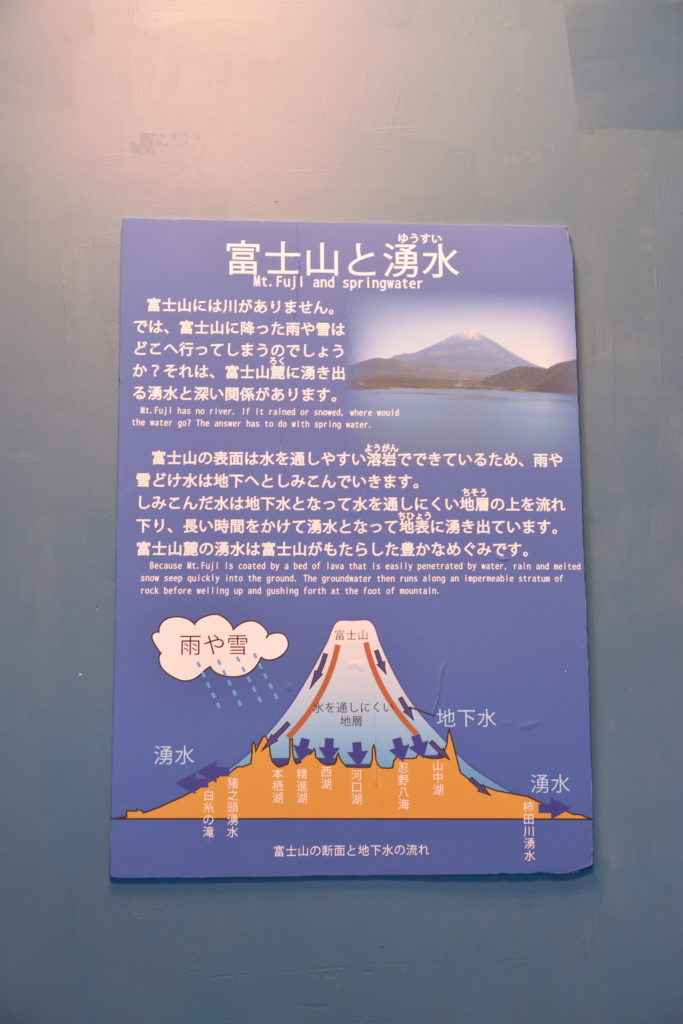 水族館で利用している水についての説明