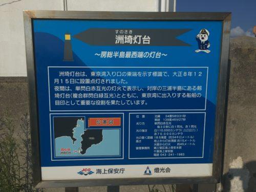洲崎灯台の看板