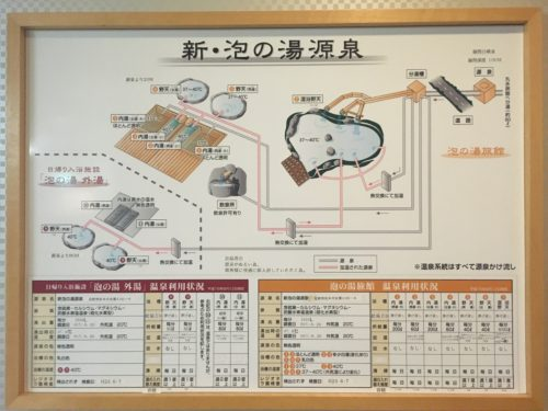 白骨・泡の湯温泉の館内図