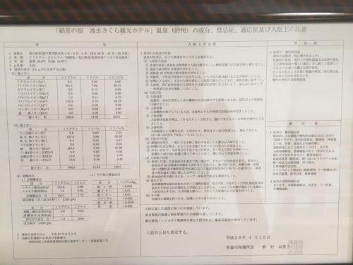 浅虫温泉の温泉成分分析表