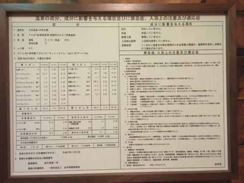大沢温泉の温泉成分分析表