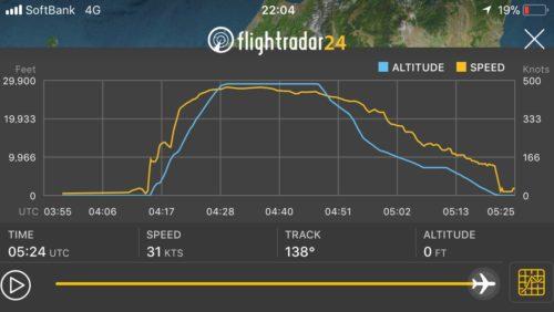 神戸羽田便の飛行ルート