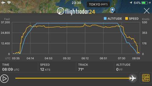 成田香港便の飛行ルート