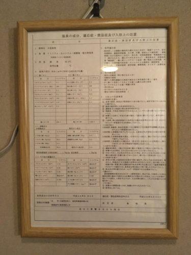 玉造温泉・玉井館の成分表