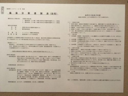 龍神温泉下御殿の温泉成分分析表