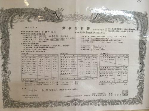 百観音温泉の温泉成分分析表
