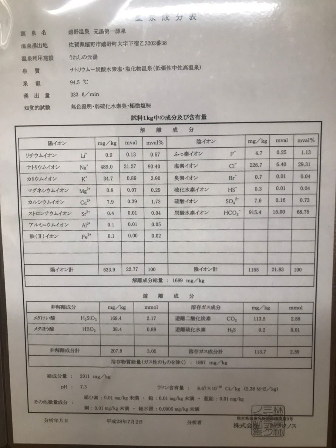 嬉野温泉元湯成分表