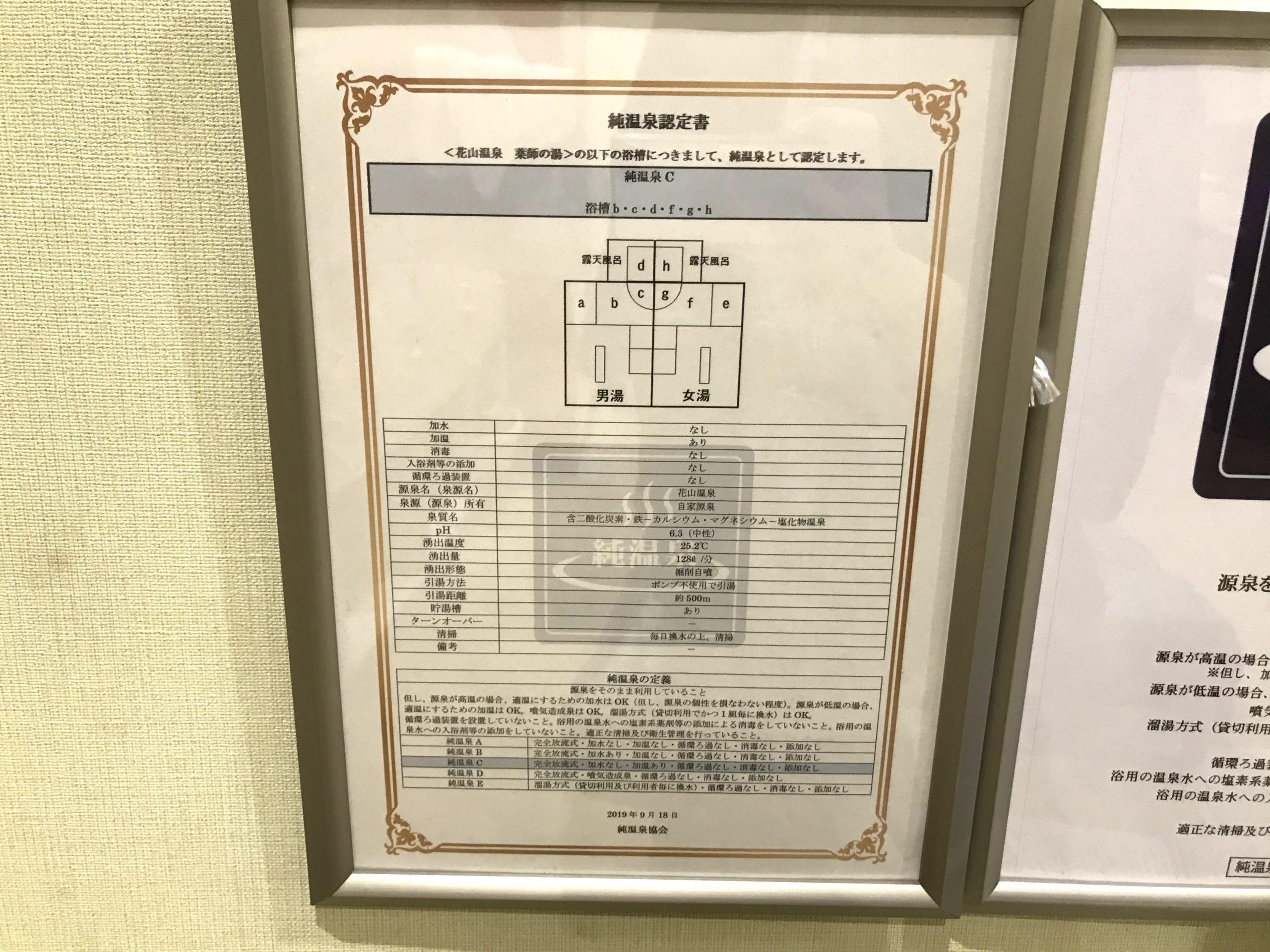 花山温泉_純温泉認定書(浴槽構成)