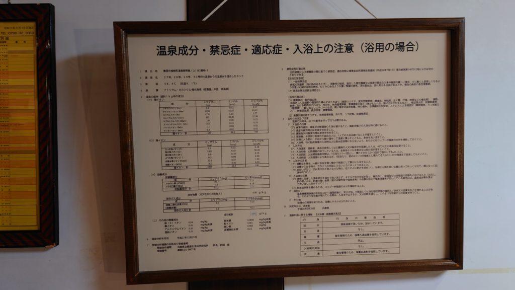鴻の湯_成分表